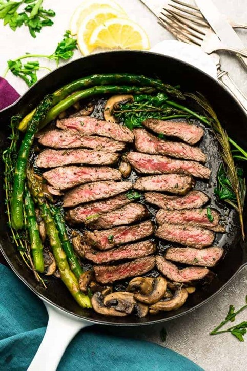 keto steak recipes